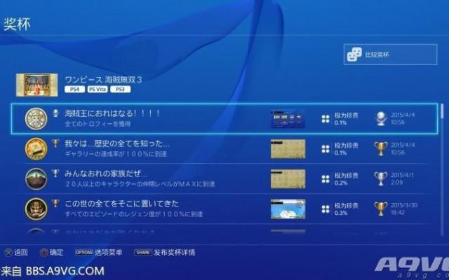 PS4《海賊無雙3》劇情攻略加重點獎盃說明