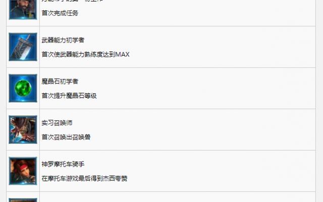 《最終幻想7重製版》中文獎盃列表一覽